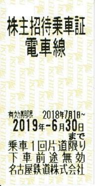 名古屋鉄道(名鉄)株主優待券見本