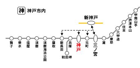 神戸市内(特定都区市内)